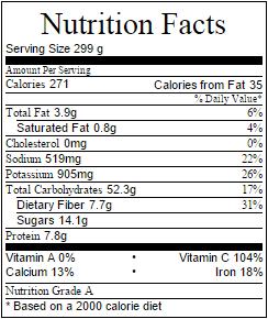 screenshot-caloriecount.about.com 2014-11-19 19-36-32