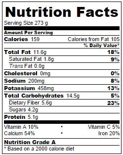 screenshot-caloriecount.about.com 2014-12-11 17-24-35