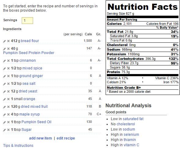 Vegan Fruit Bread