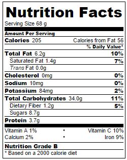 screenshot-caloriecount.about.com 2015-01-19 13-58-33