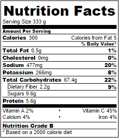 screenshot-www.caloriecount.com 2015-08-26 21-43-48