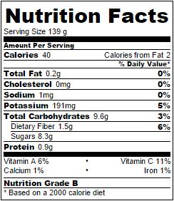 screenshot-www.caloriecount.com 2015-09-28 17-55-01