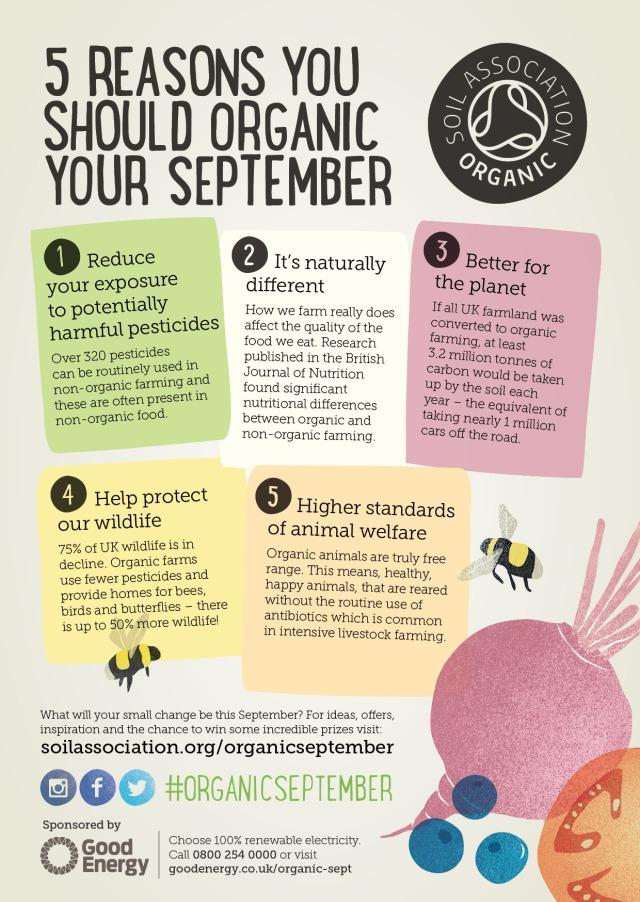 Soil Association - Organic September